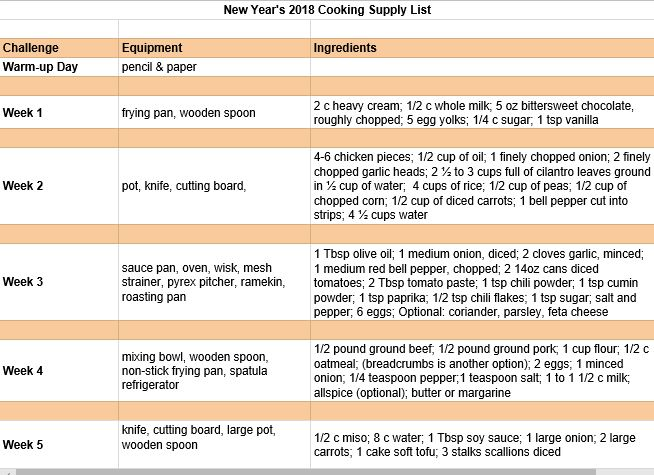 2018 - NY - Cooking - Supply List - Brain Chase