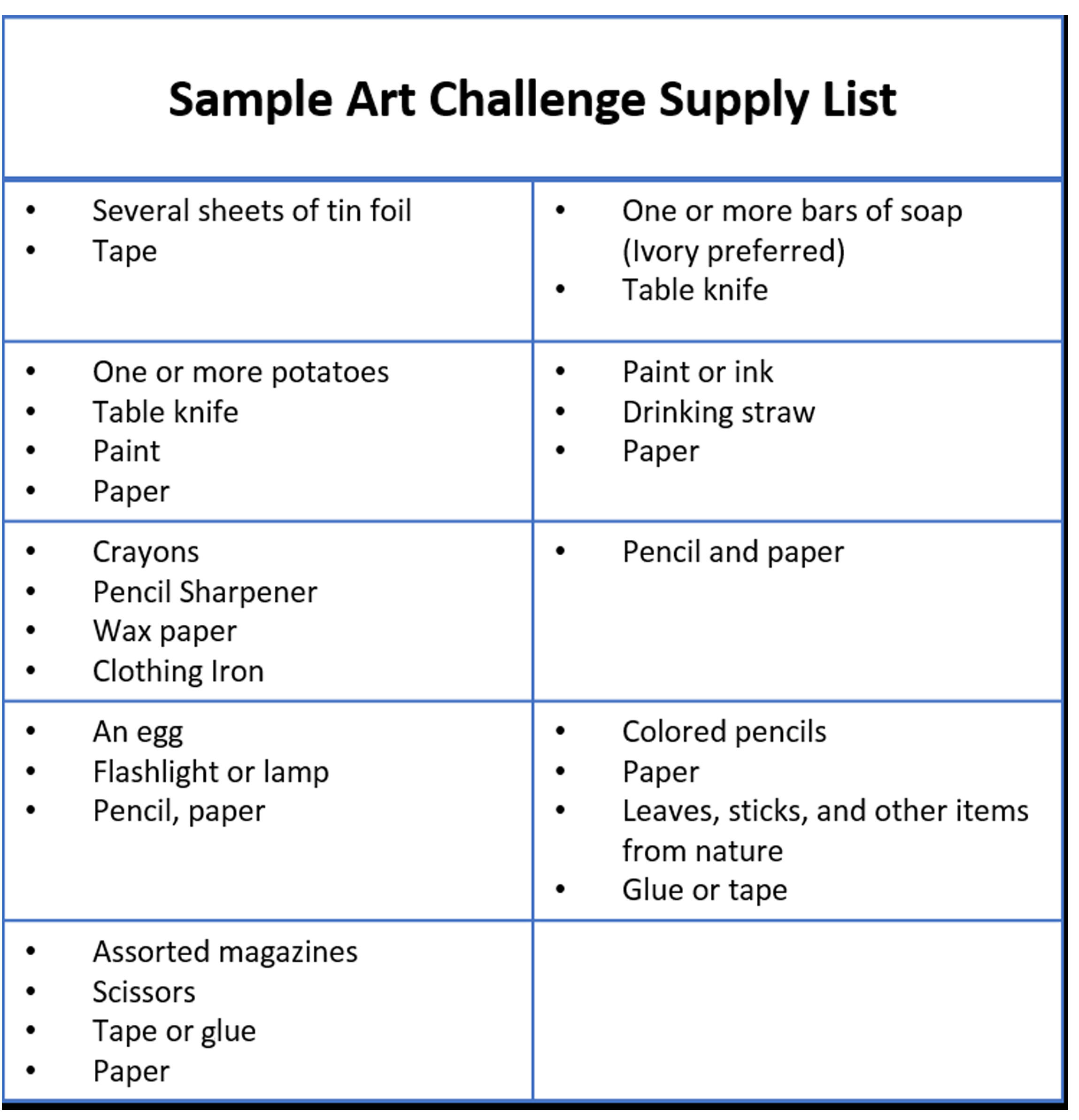 Art supply list cropped , Brain Chase