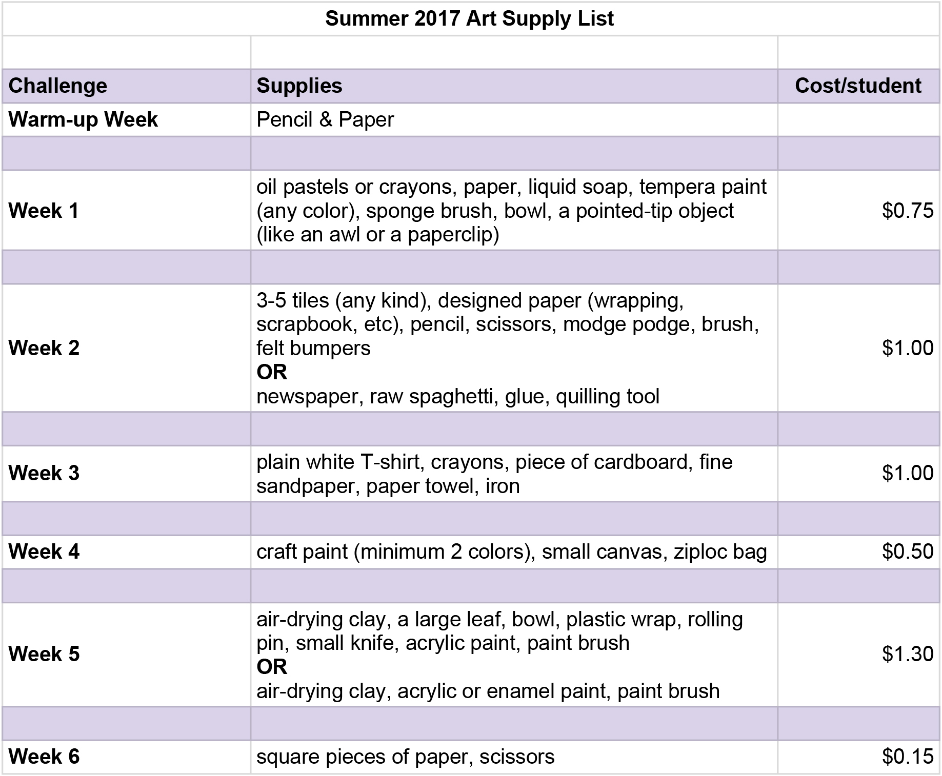 Summer 2017 Art supply list - For Website-2