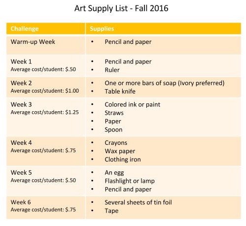 Supply Lists Fall 2016-2