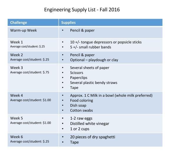 Supply Lists Fall 2016