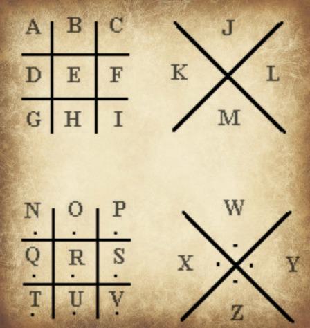 pigpen ciphers decoder rings brain chase
