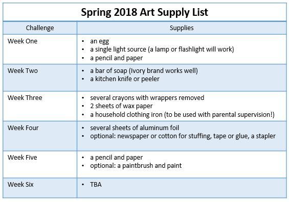 spring 2018 art supply list , Brain Chase